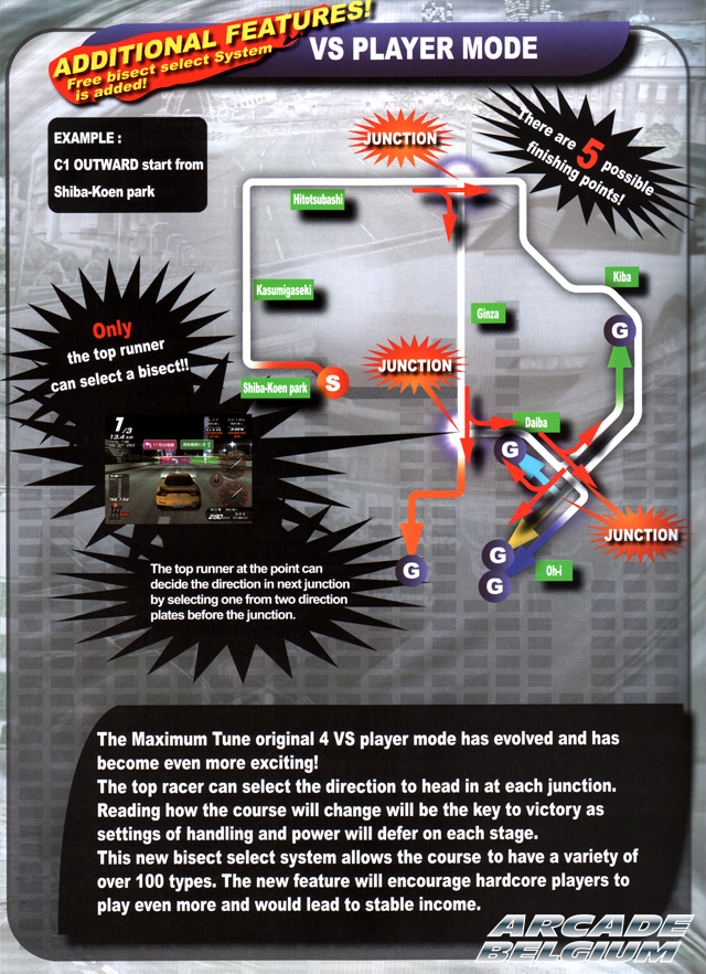 Wangan Midnight Maximum Tune 3 brochure side B
